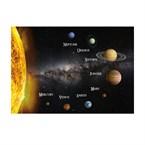 Carte postale planètes Système solaire