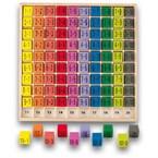Table d'addition en couleurs
